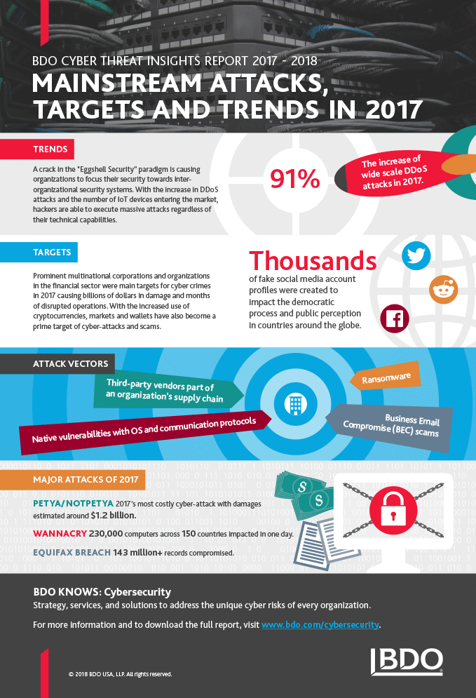 ADV_Cyber-Threat-Insights_infographic.png