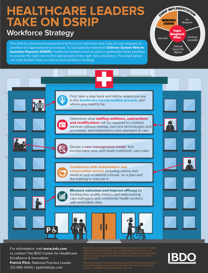HC-DSRIP-Workforce-Strategy-infographic-x679.jpg