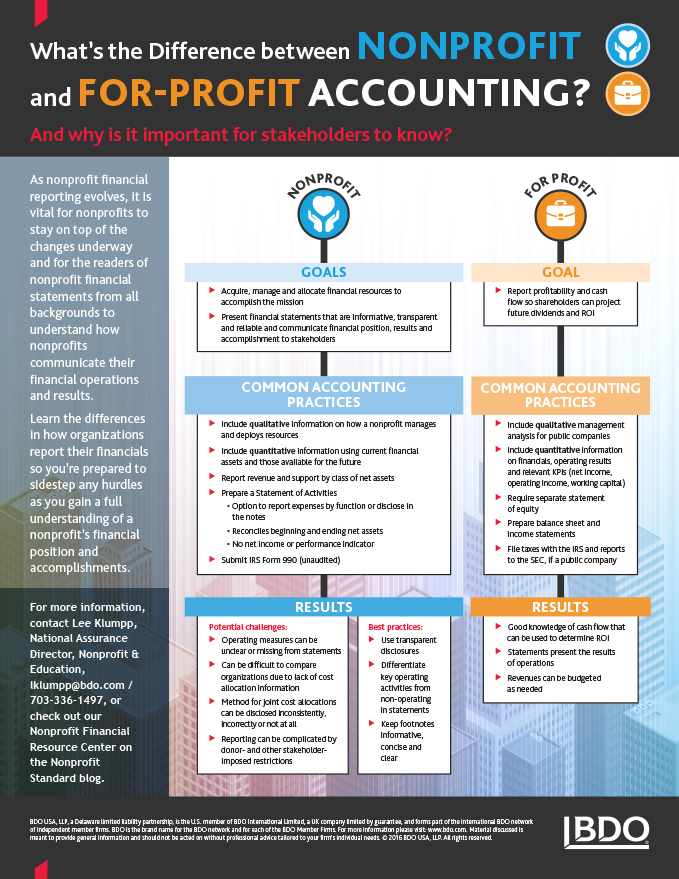 NPvFP-Accounting-Infographic_11-16_679.jpg
