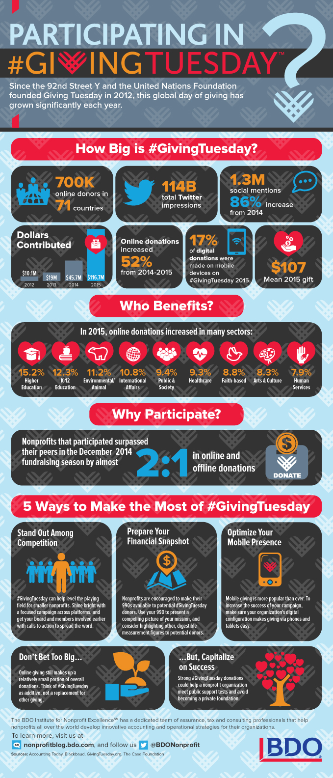 2016-GivingTuesday-Infographic_x679.jpg