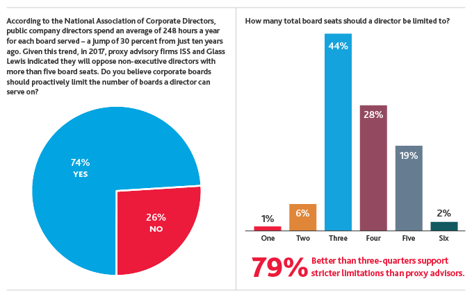 2016BoardSurvey_web_-01.png