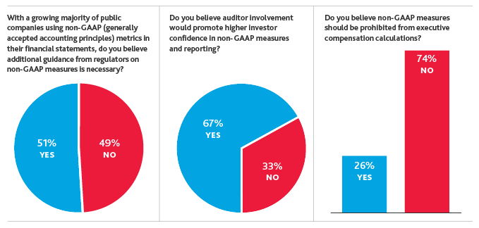 2016BoardSurvey_web_-02.png