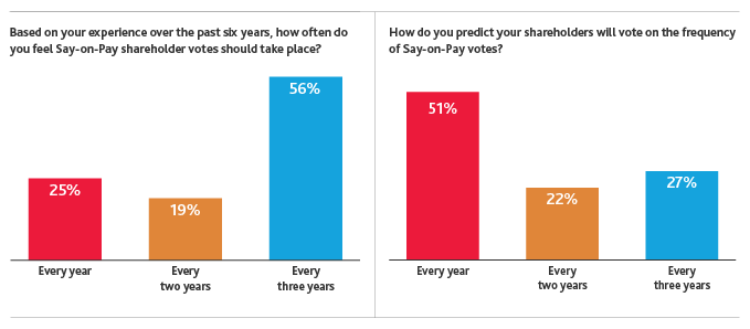 2016BoardSurvey_web_-03.png