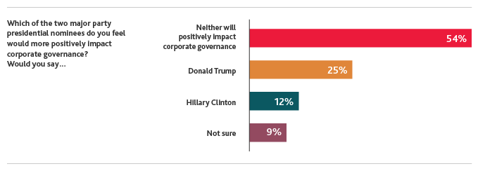 2016BoardSurvey_web_-05.png