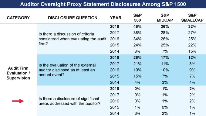 Auditor-Oversight-Chart-(1).jpg