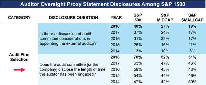 Auditor-Oversight-Chart2.jpg