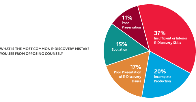 ADV_Inside-E-Discovery-and-Beyond_13.png