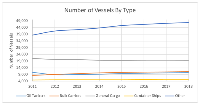 Shipping-Industry-Images-02.png