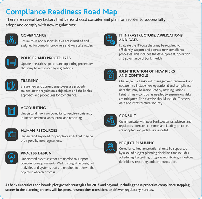 BDO-FISF-News-Fall-2016_Roadmap-graphic-x679.jpg