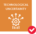 Technological Uncertainty