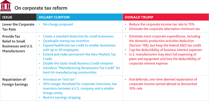 Corp-tax-reform_table-x679.jpg