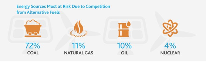 2017-Energy-Outlook-Report_graphic-energy-sources-x679-(1).jpg