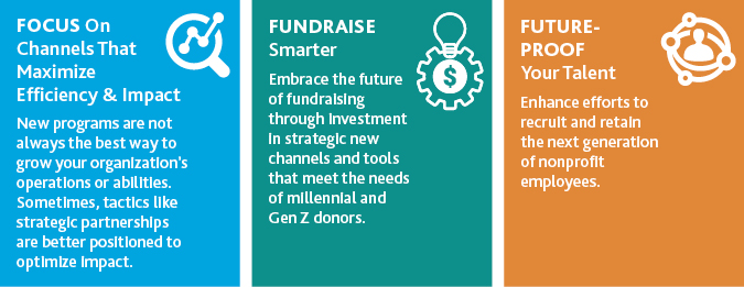 Focus on Channels That Maximize Efficiency & Impact, Fundraise Smarter, Future-Proof Your Talent