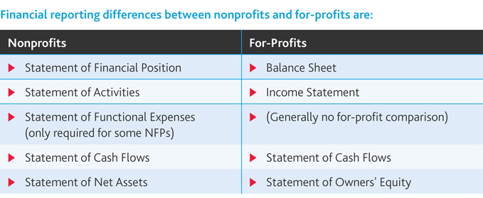 Nonprofit-Standard-Newsletter-Winter-2016_Fiduciary-Duties_table-B-x679.jpg