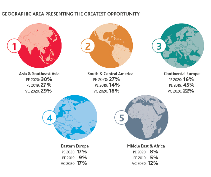 Graphic of geographic areas presenting the greatest opportunity