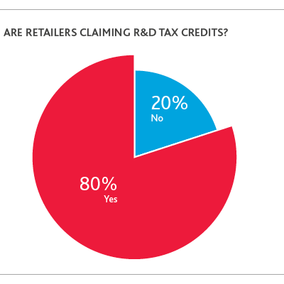 RCP_Retail-Rationalized-Survey_2019_chart16.png