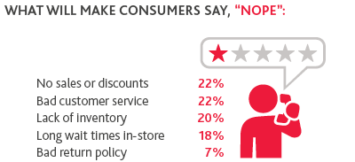 2018-RCP_Consumer-Beat-Survey_brochure_graphic3-(2).png