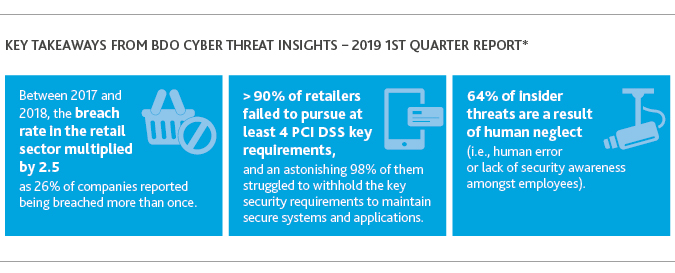 Key Takeaways from BDO Cyber Threat Insights - 2019 1st Quarter Report