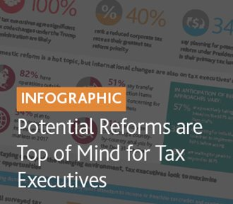 Potential Reforms are Top of Mind for Tax Executives