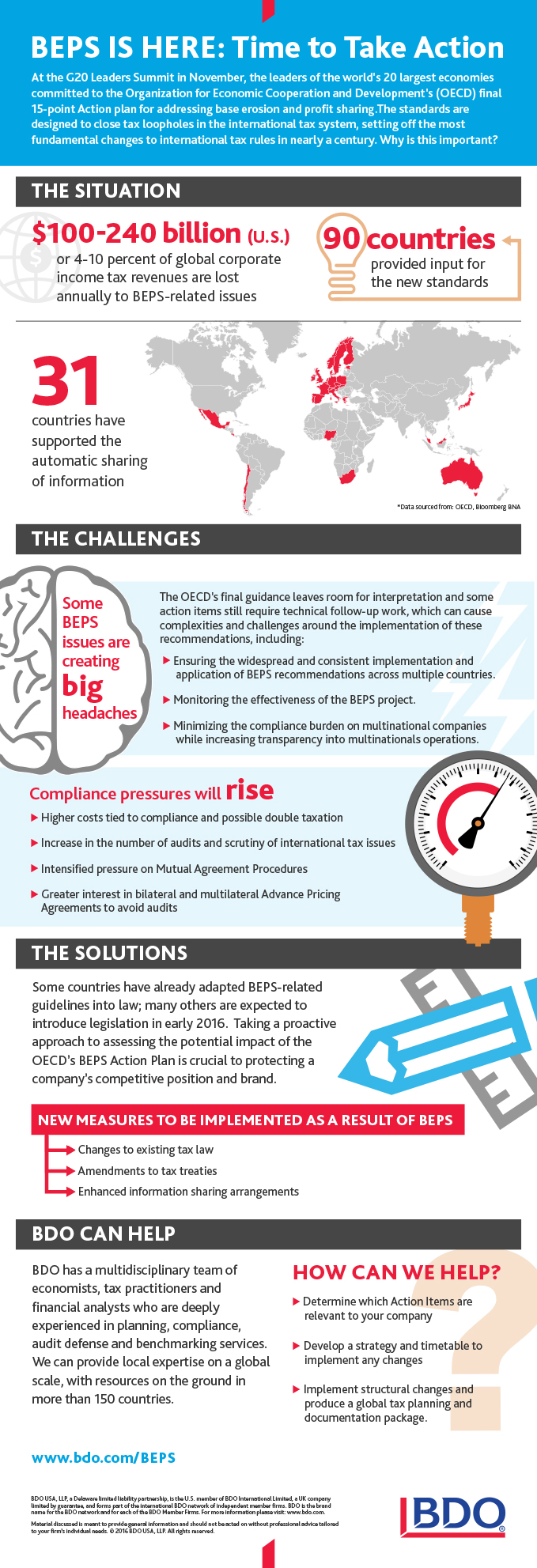 BEPS-is-Here_infographic_679w.jpg
