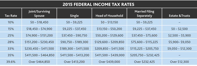 2015-Tax-Letter-for-Individuals-table-1-x679-(1).jpg