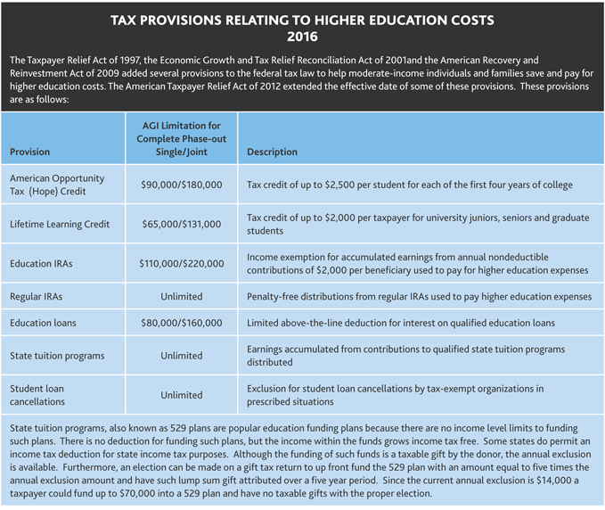 2015-Tax-Letter-for-Individuals-table-10-x679.jpg