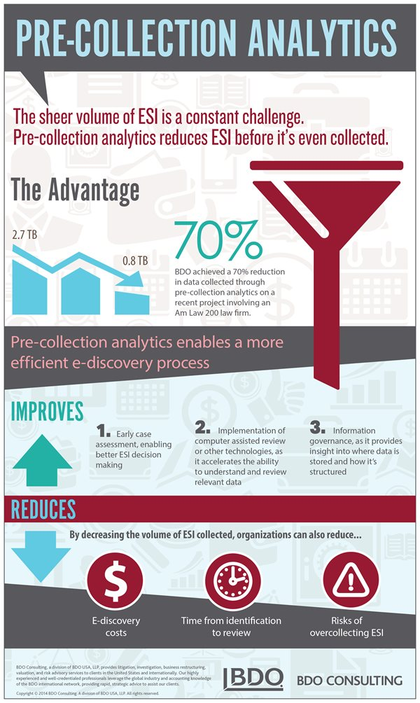 BDOC-Pre-Collection-Analytics-InfoG_FINAL.jpg