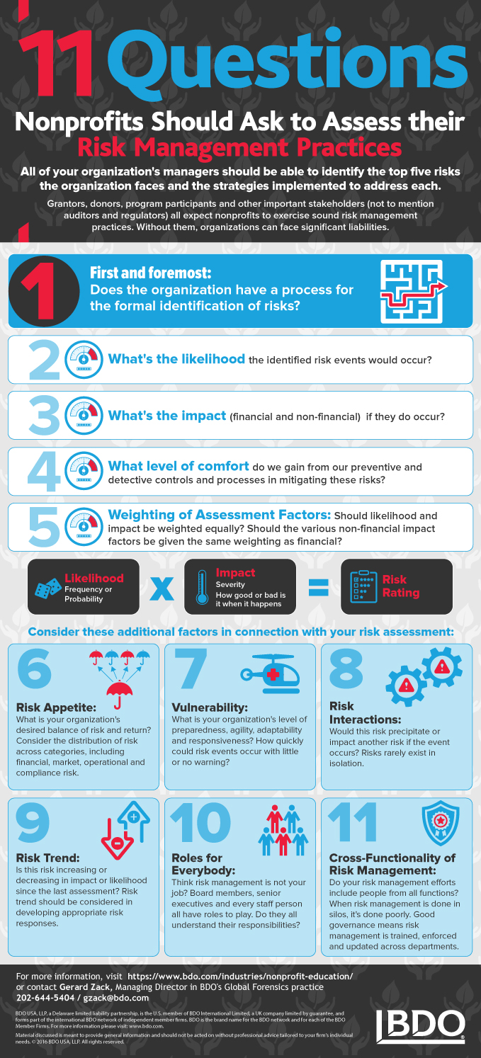 2016-NP-Risk-Management-infographic-x679-2.jpg