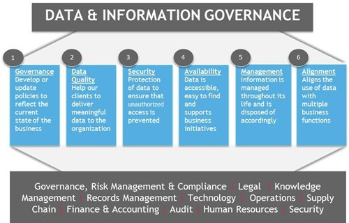 Data-Information-Governance-(1).jpg